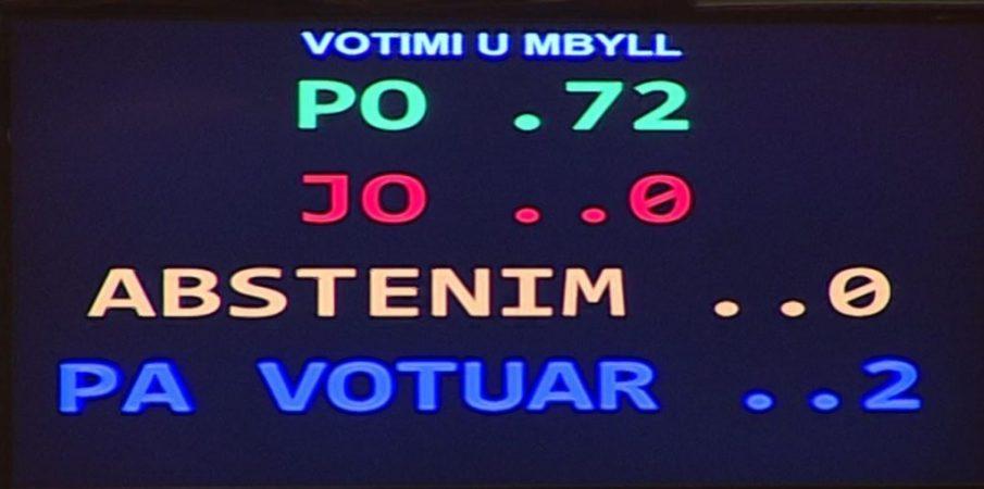 3 orë seancë parlamentare, mazhoranca miraton projektligjet