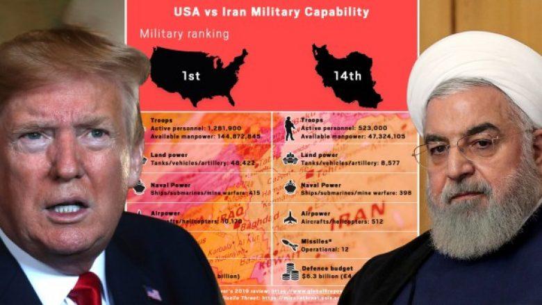 Irani -SHBA, të dhënat që tregojnë fuqinë e dy ushtrive