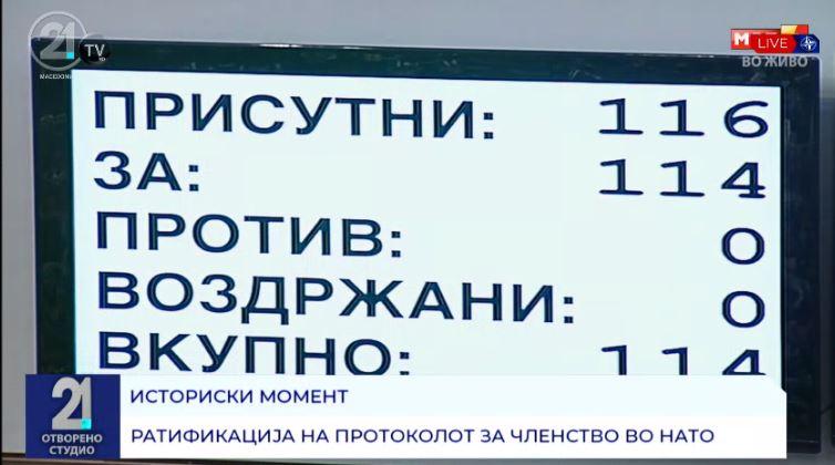 Kuvendi miratoi protokollin për anëtarësim në NATO, asnjë votë kundër
